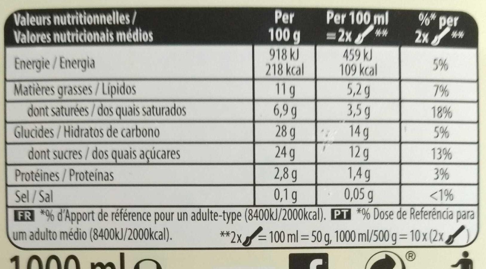 danger Les Authentiques - Menthe et Éclats de Chocolat Noir - Informations nutritionnelles