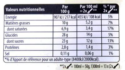 Glace menthe - Informations nutritionnelles - fr