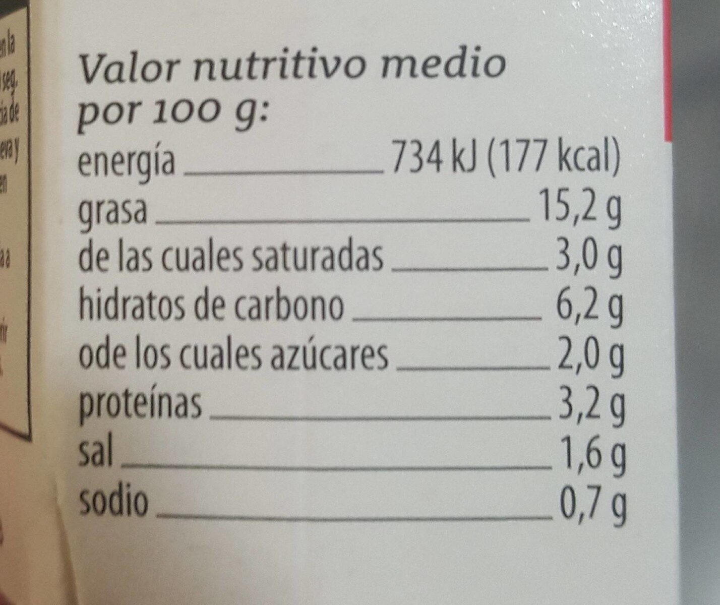 Salsa de champiñones - Nutrition facts