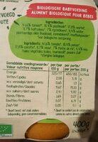 Olvarit Bio - Voedingswaarden