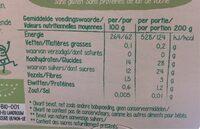 Compote pour bebe - Voedingswaarden