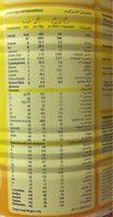 Bebelac Baby Milk Bebelac 2 - Informations nutritionnelles