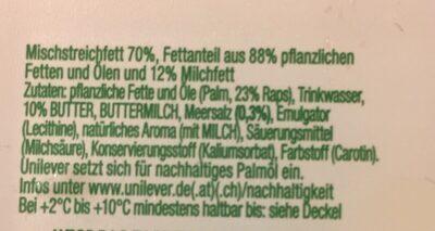 Rama mit butter (beurre) - Ingrédients