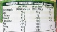 Calvé raffinata - Informazioni nutrizionali