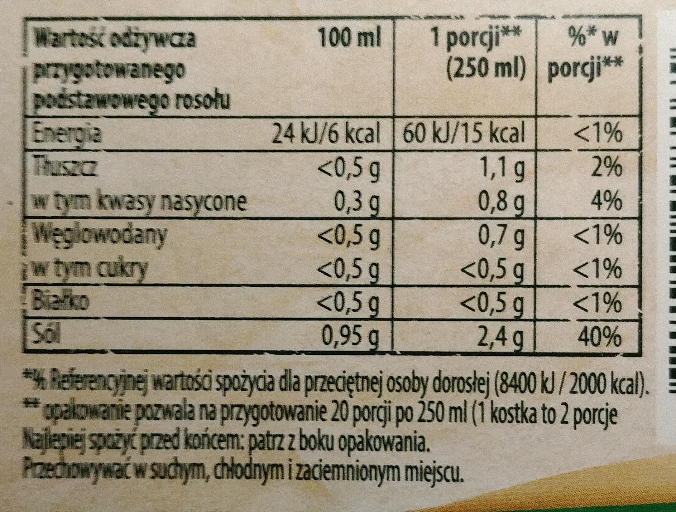 Rosół z kury - Wartości odżywcze