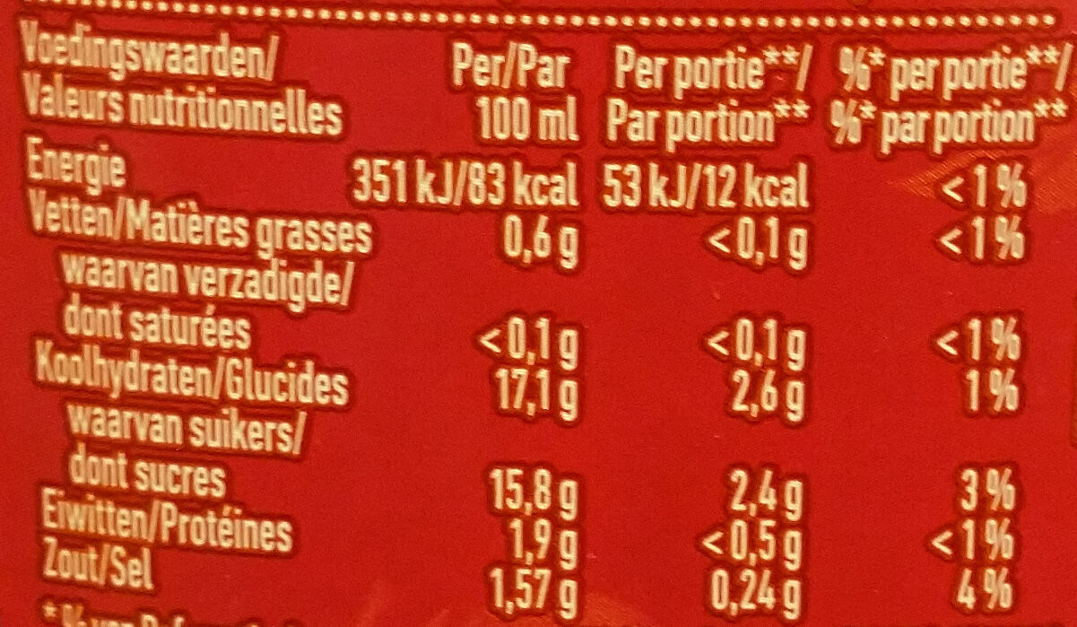 Tomato Ketchup sweetened only with honey - Valori nutrizionali - nl
