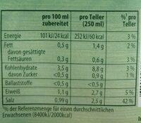 Schwäbische Flädlesuppe - Informations nutritionnelles - de