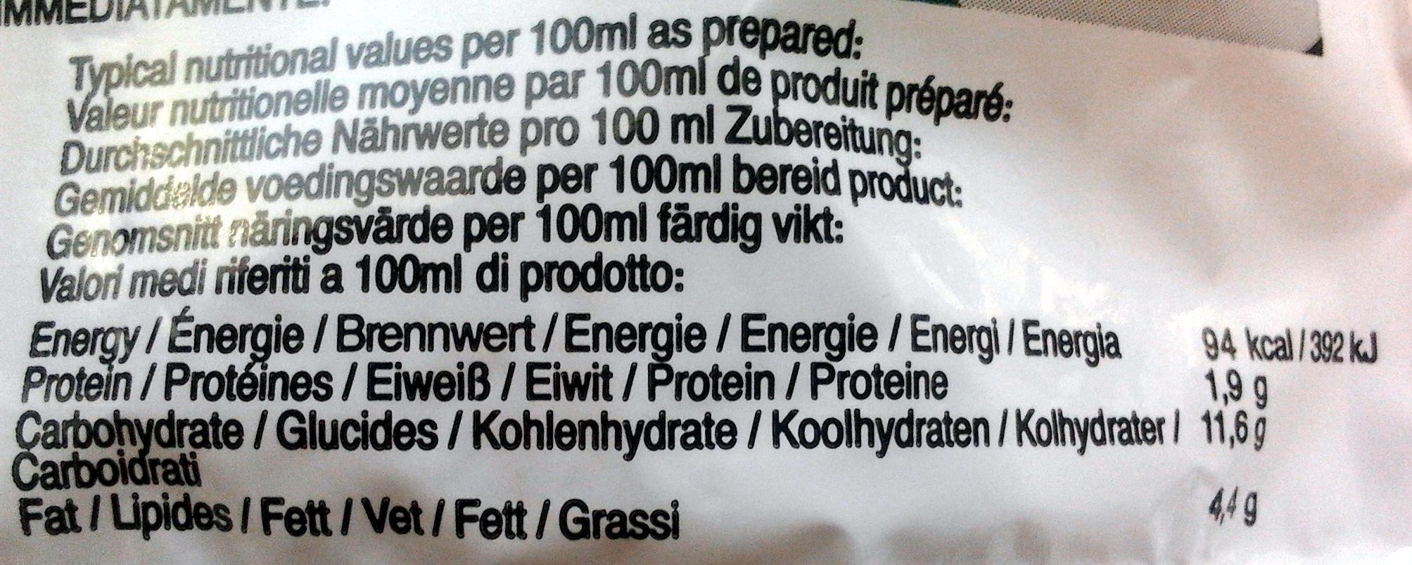 Sure MotionSense Bright Bouquet Anti-perspirant - Valori nutrizionali - fr