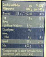 Norwegisches Lachsfilet mit Haut - Nährwertangaben