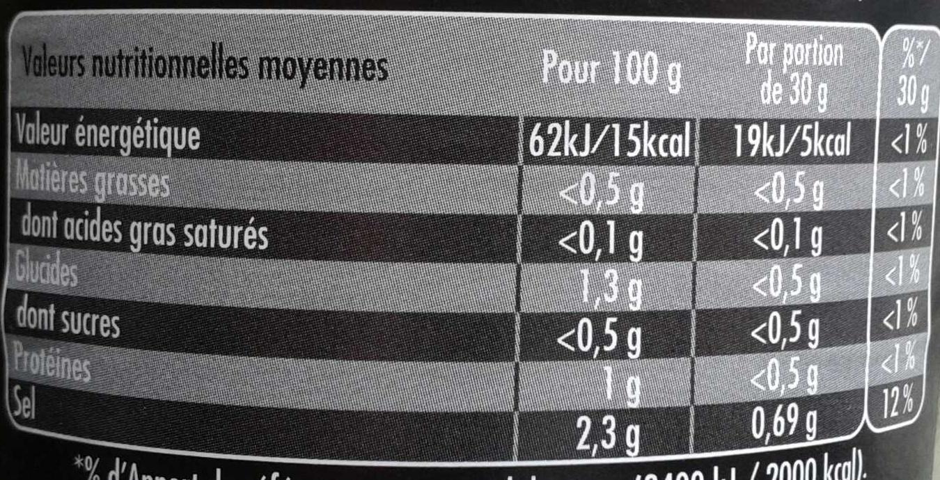 Maille Cornichons Extra-Fins Offre Saisonnère Bocal - Informations nutritionnelles - fr