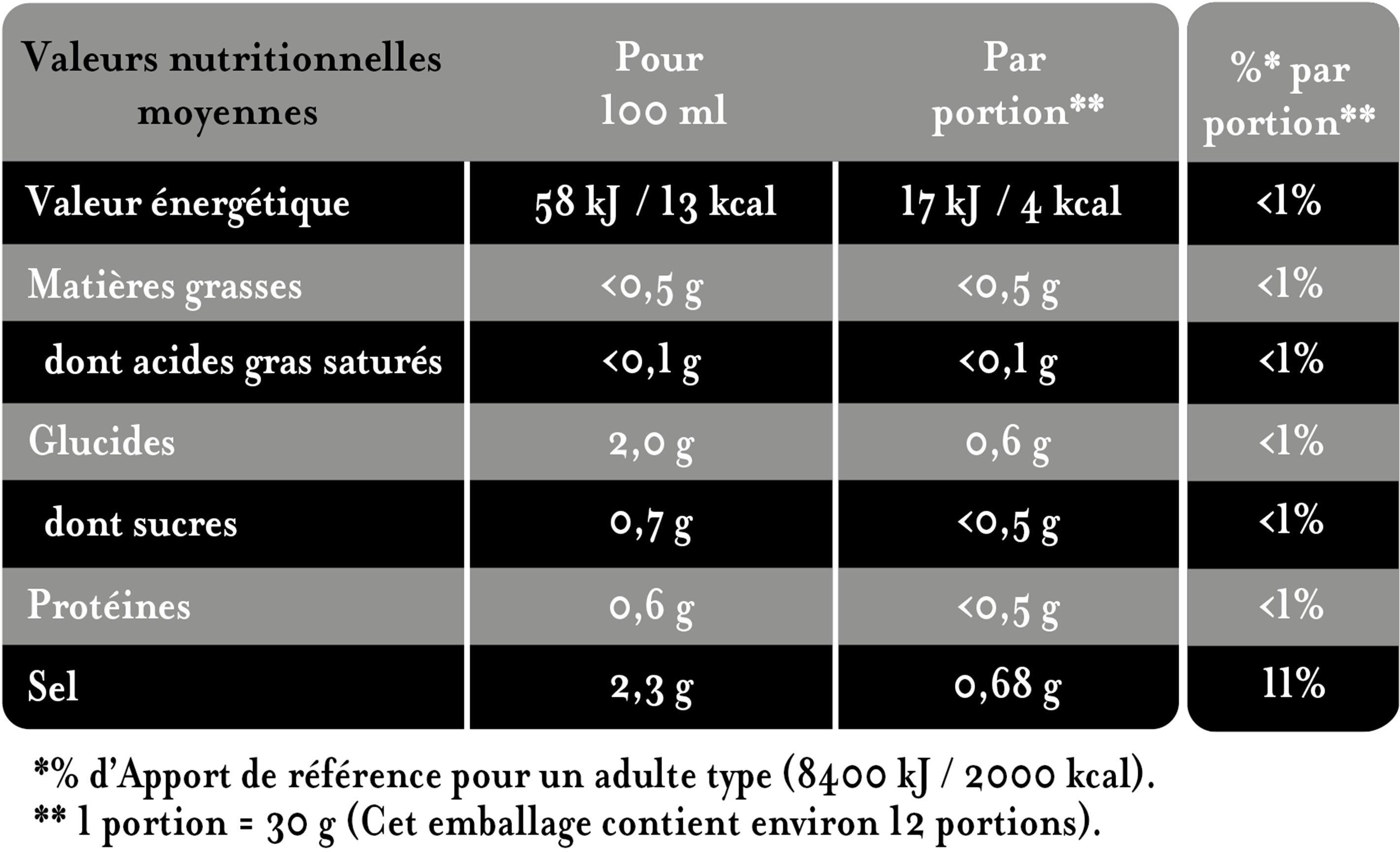 Mini Cornichons Petits Croquants - Valori nutrizionali - fr