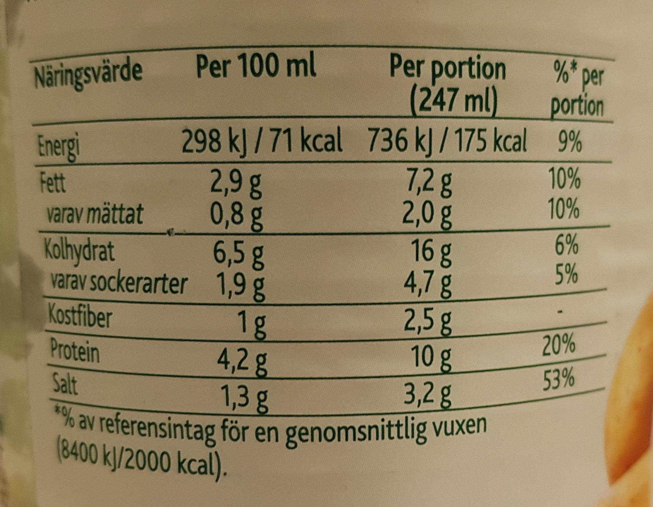 Österrikisk Gulaschsoppa - Informations nutritionnelles