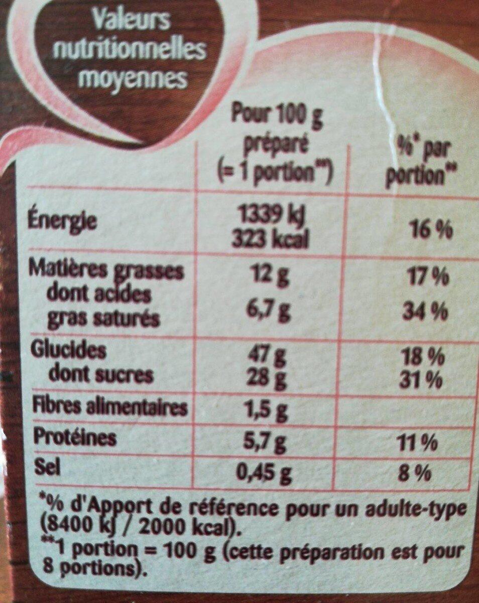 Alsa Moelleux Marbre - Voedingswaarden - fr
