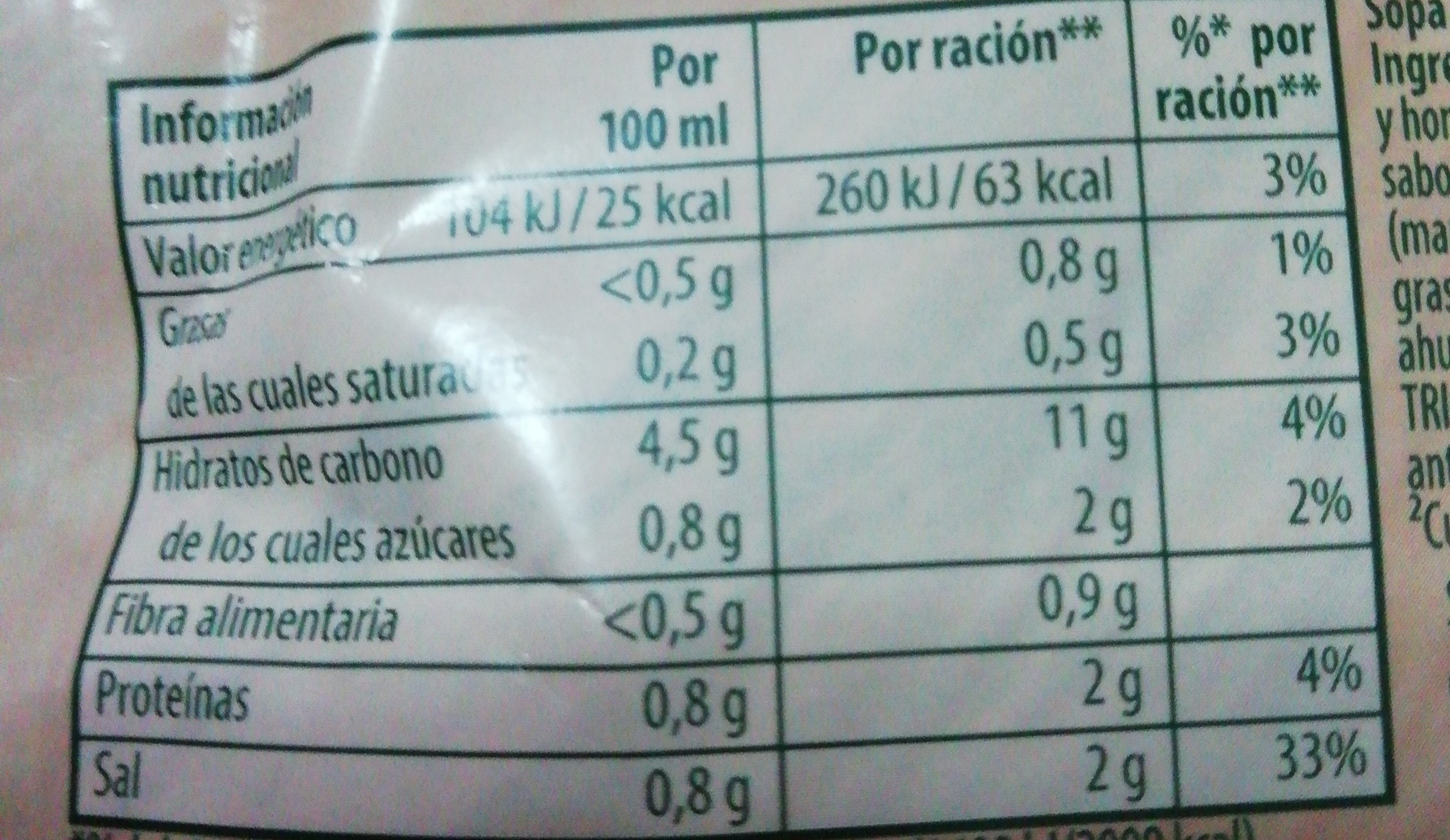 Sopa Deshidratada Minestrone Knorr - Nutrition facts