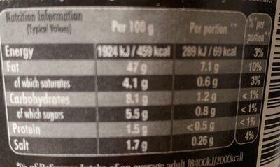 Maille Bearnaise Sauce 200G - Voedingswaarden - en