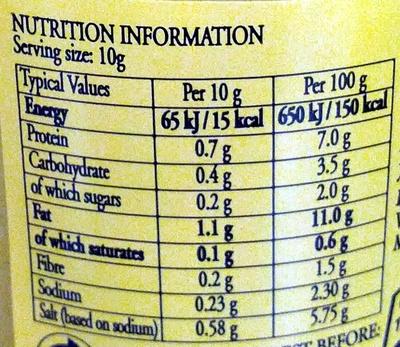 Dijon Originale - Nutrition facts