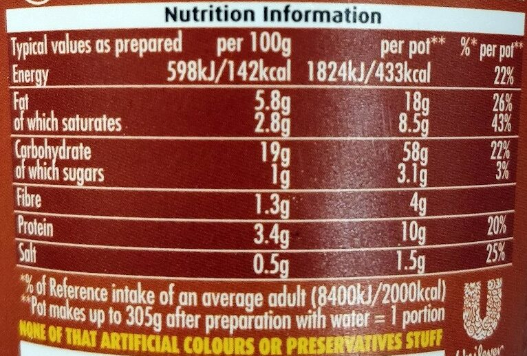 Pot Noodle Chili Beef flavour - Nutrition facts