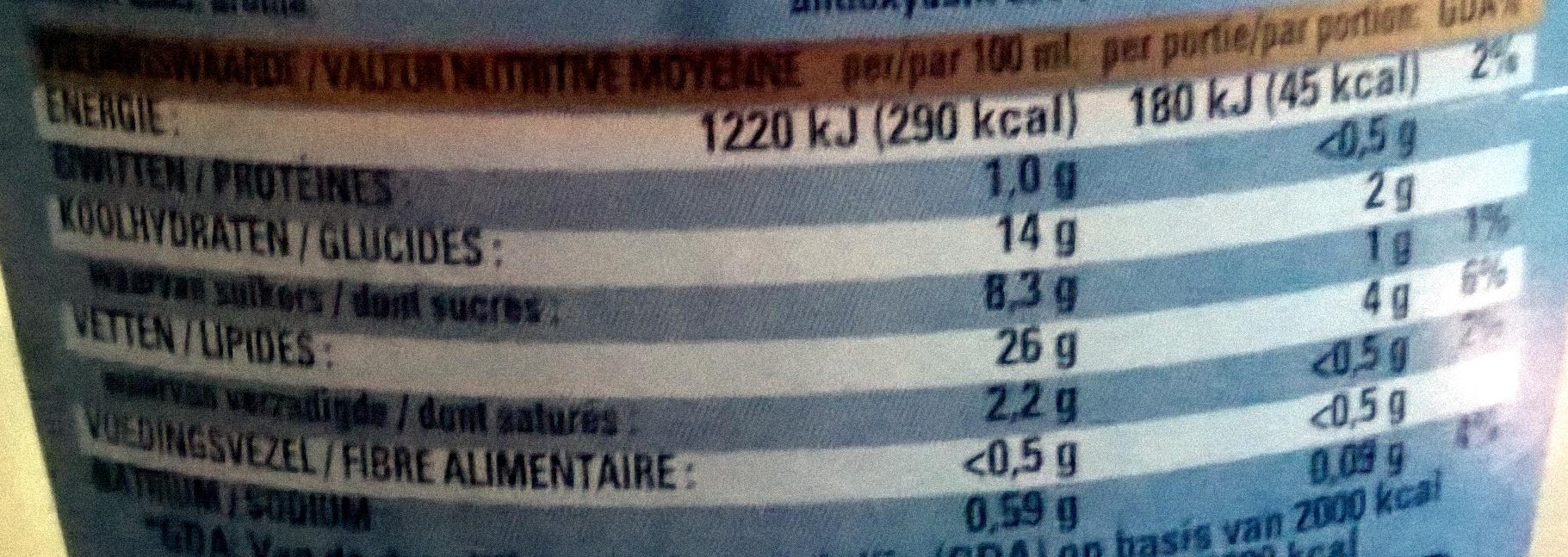 Sauce à l'ail Calvé - Voedingswaarden
