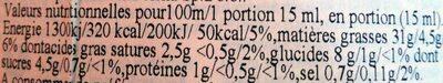 Sandwich mayonnaise - Valori nutrizionali - fr