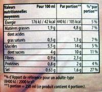 Secrets de Grand-Mère Potiron Carottes fondantes et pincée de romarin Knorr - Informations nutritionnelles
