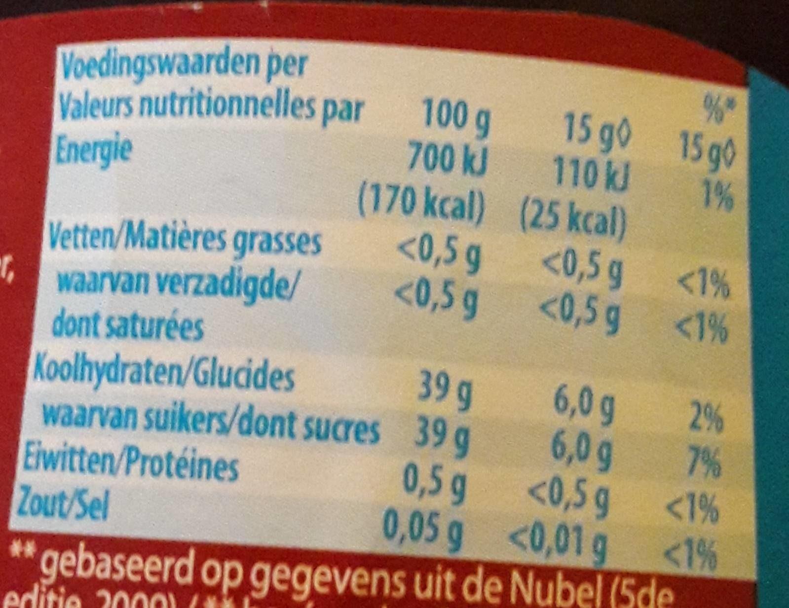 Confiture Cerises - Informations nutritionnelles - fr
