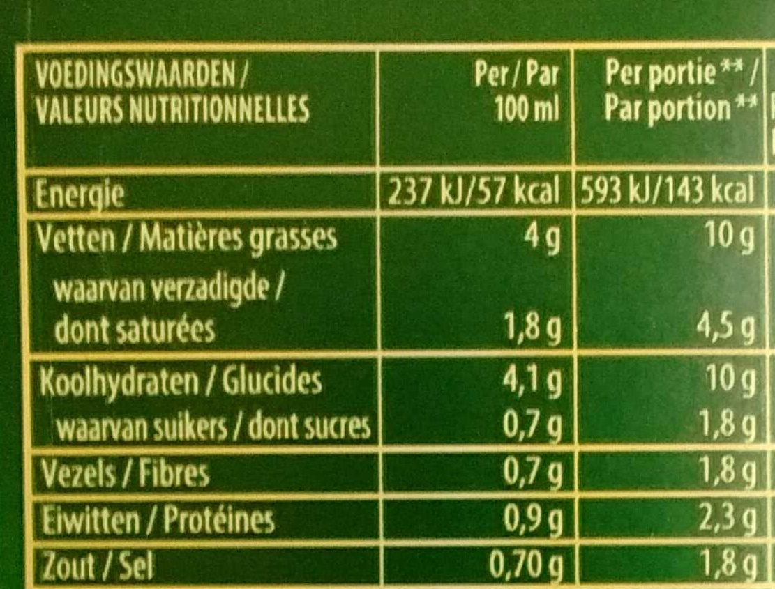 Sensations - Crème Forestière à l'huile aromatisée Truffe - Informations nutritionnelles - fr