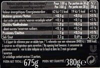 Maille Cornichons Extra-Fins Bocal - Informazioni nutrizionali - fr