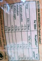 Chicken noodle soup mix - Informations nutritionnelles