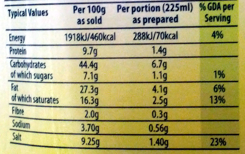 Soupe chicken & leek - Nutrition facts