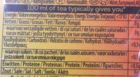 Lipton Te' Pack Assort 20 Filtri - Voedingswaarden