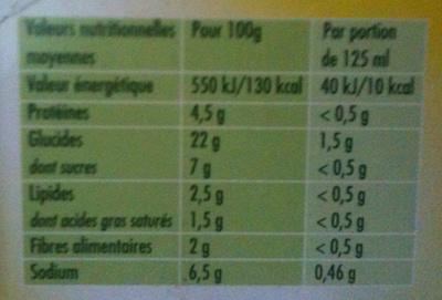 Marmite de Bouillon - Poisson - Informations nutritionnelles - fr
