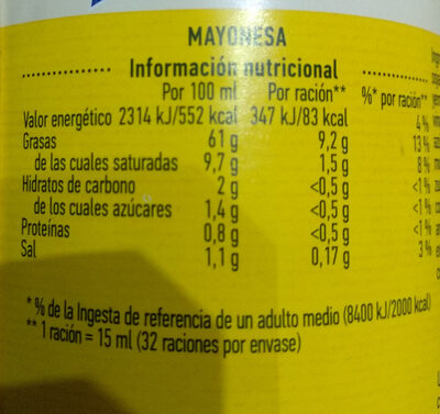 Gran mayonesa - Nutrition facts - es
