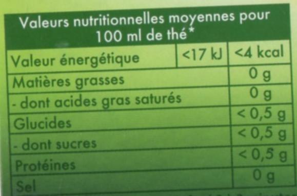 Coffret de Thés parfumés - Voedingswaarden
