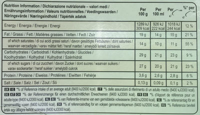 Magnum Classic - Nutrition facts