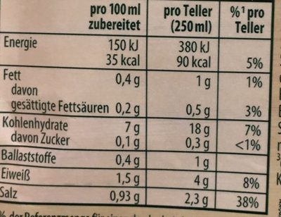 Buchstaben Suppe - Nutrition facts