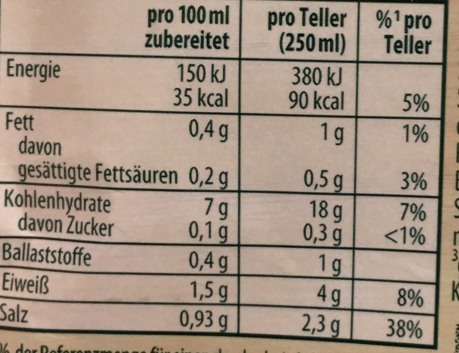 Suppe, Buchstaben Suppe - Informations nutritionnelles - fr