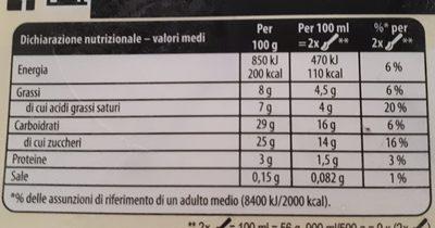 Affogato al caffè - Informations nutritionnelles