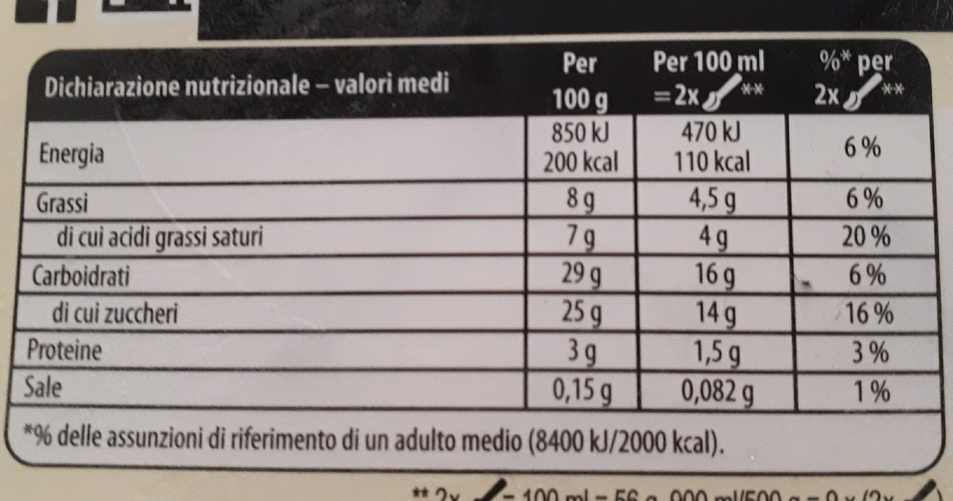 Affogato al caffè - Informations nutritionnelles - it