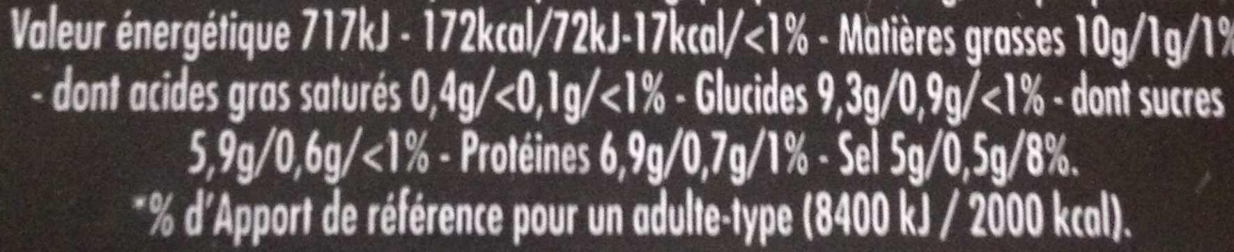 Moutarde à l'Ancienne - Nutrition facts - fr