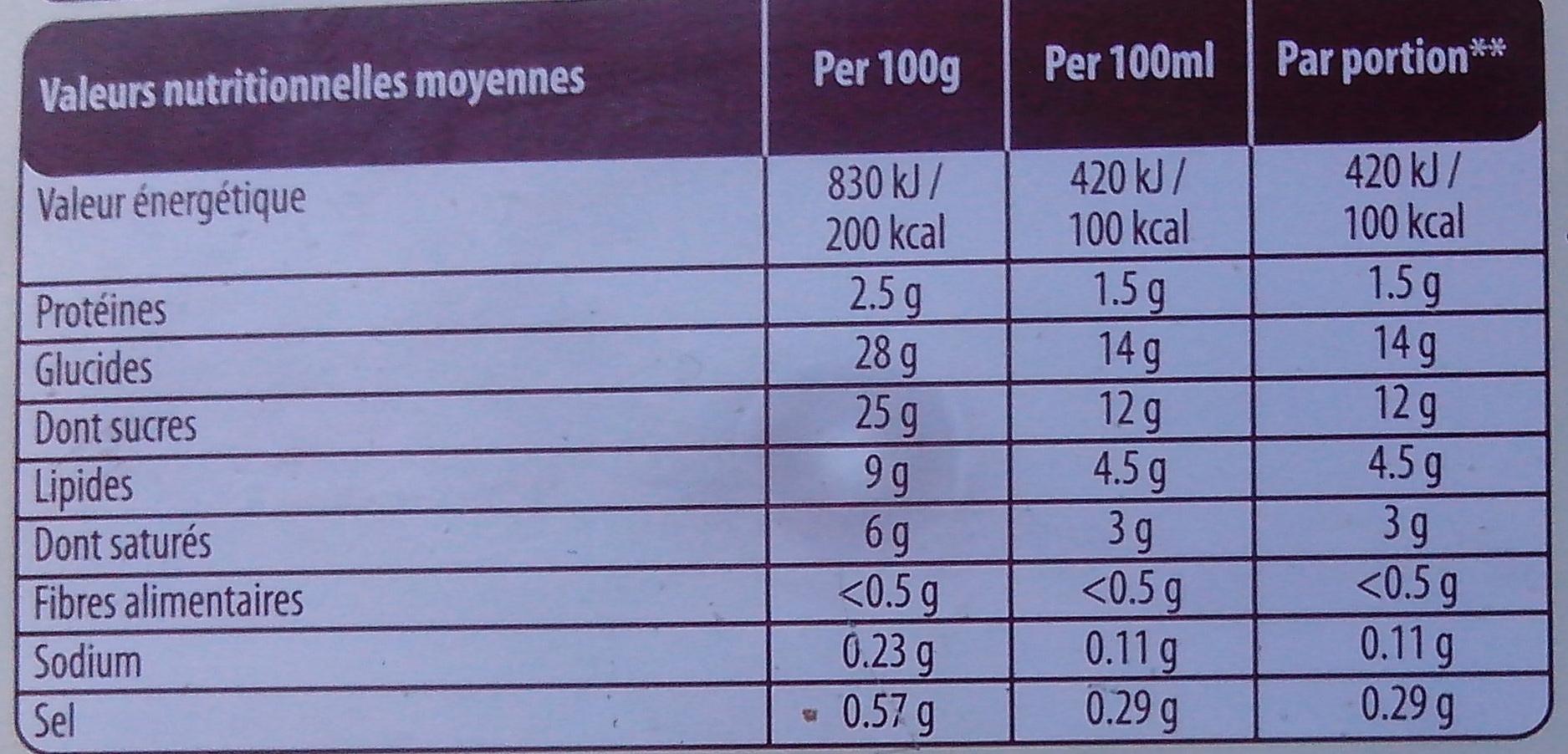 Caramel fleur de sel - Informations nutritionnelles