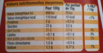 Ketchup (offre saisonnière) - Informations nutritionnelles
