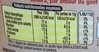 Amora sauce buger - Nutrition facts - en