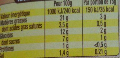 Amora Sauce Burger 448g Offre Saisonnière - Informations nutritionnelles
