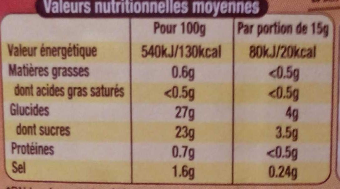 Amora Sauce Barbecue Miel Flacon Souple - Nutrition facts - fr