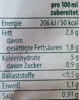 Knorr FS Spargelcreme Suppe - Nutrition facts