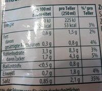 Zwiebelsuppe - Informations nutritionnelles - de