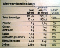 Douceur à l'Italienne tomates, mozzarella - Informations nutritionnelles