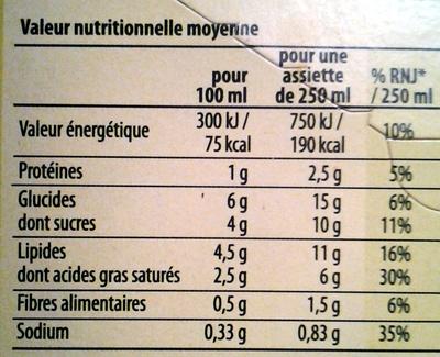 Douceur à l'Italienne tomates, mozzarella - Nutrition facts