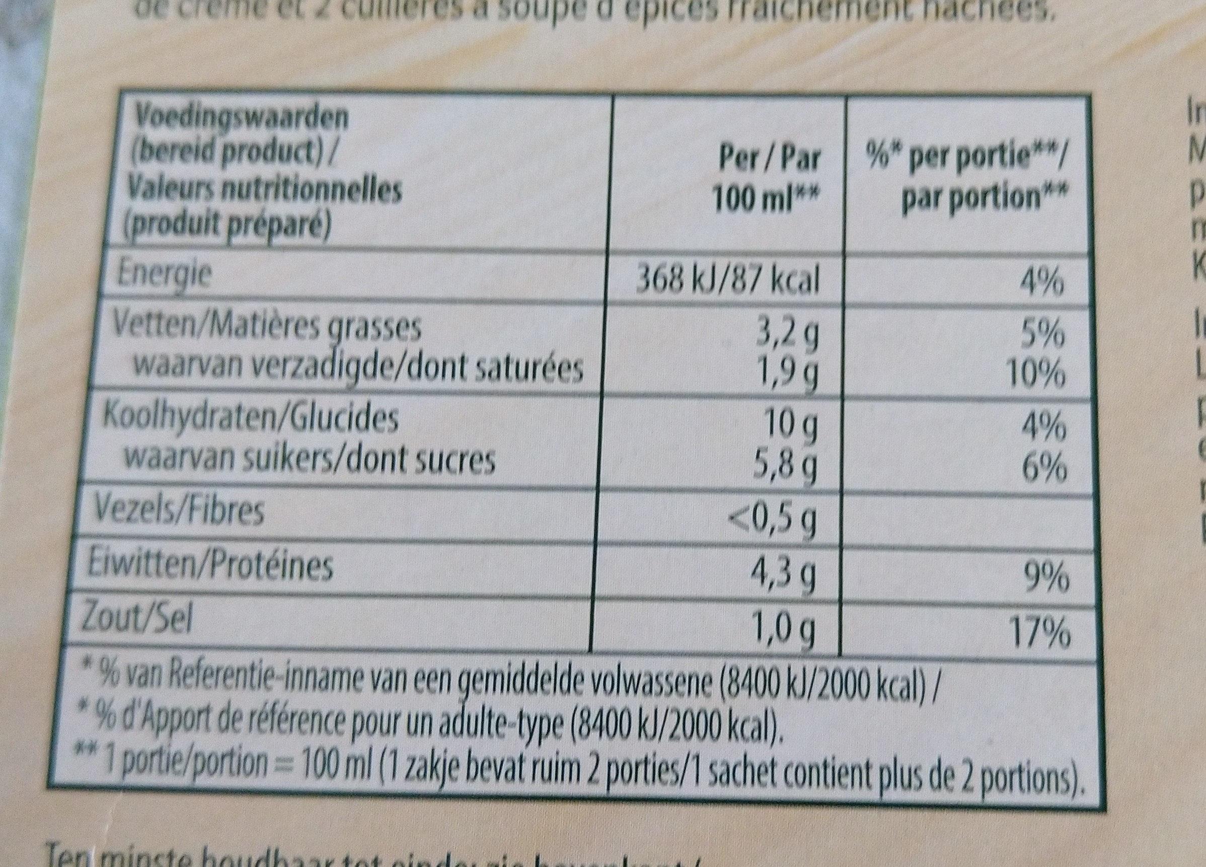 Sauce blanche - Voedingswaarden - fr