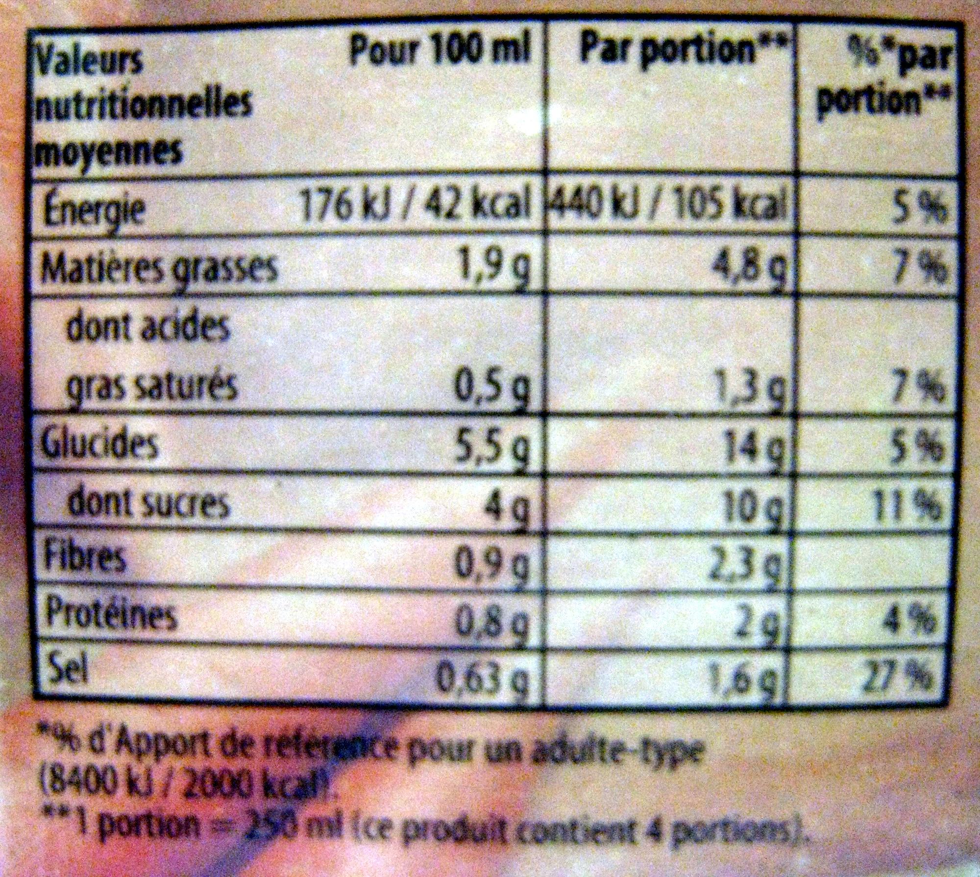 Secrets de Grand-Mère Potiron Carottes fondantes et pincée de romarin (Lot de 2) Knorr - Informations nutritionnelles